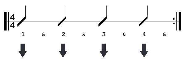 rhythm pattern 1