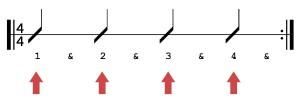 rhythm pattern 2