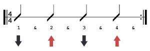 rhythm pattern 3