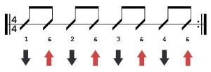 rhythm pattern 4