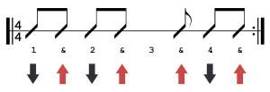 rhythm pattern 5