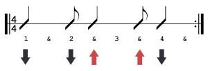 rhythm pattern 6